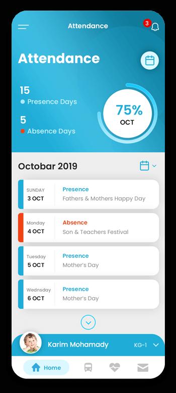 Attendance Ratio