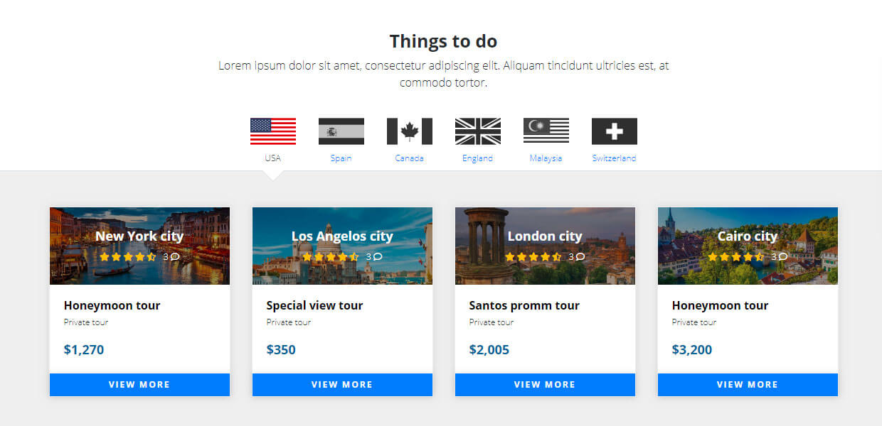 Show Your Trips Inside Each Country