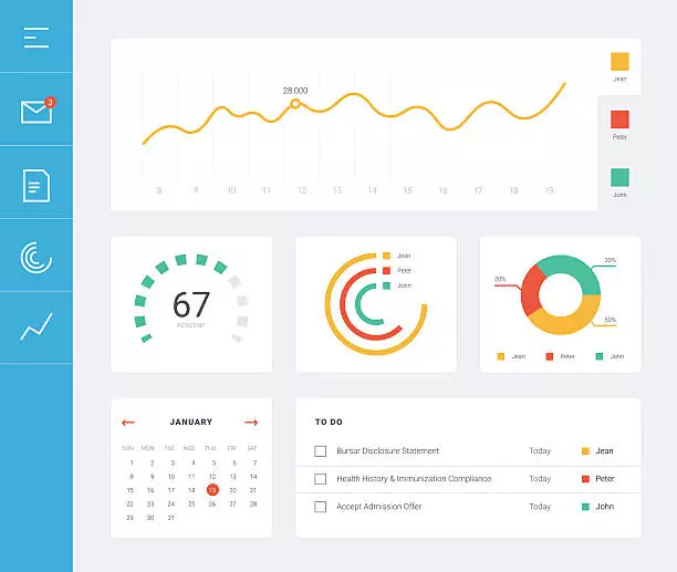 Easy to manage dashboard